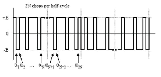 selective harmonic elimination thesis